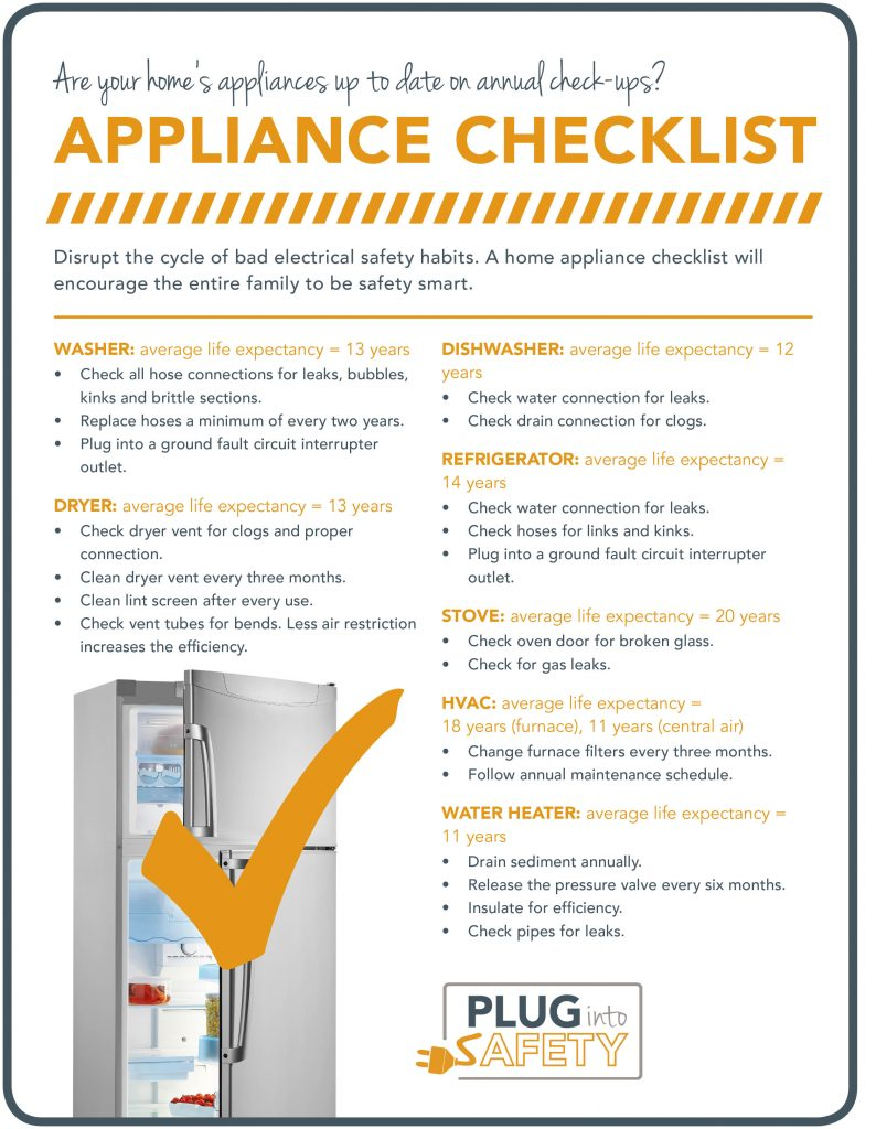 Graphic for Appliance Checklist