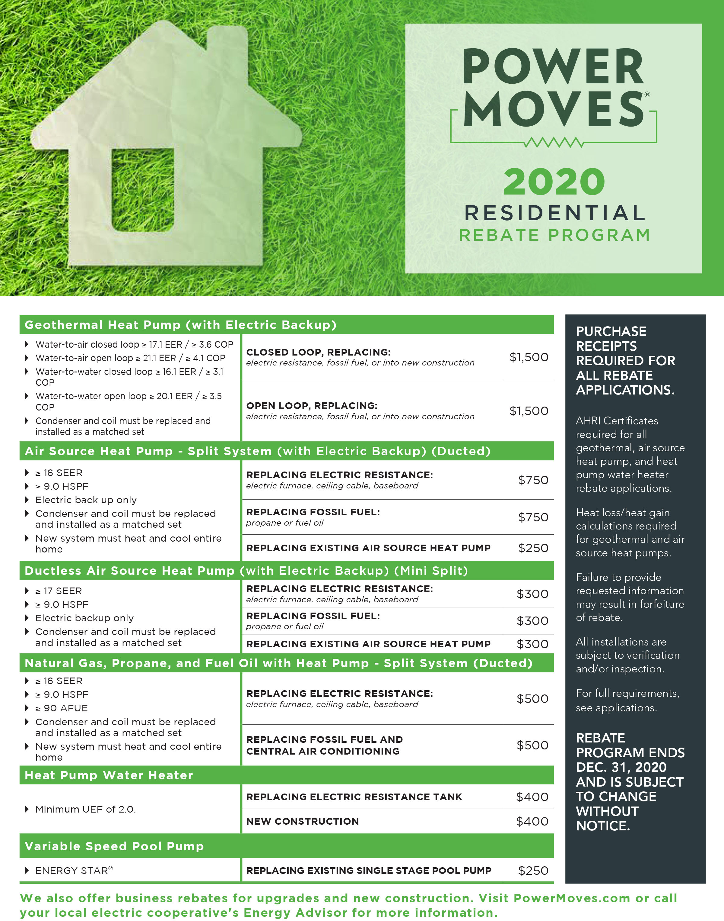 Infographic of Power Moves rebates